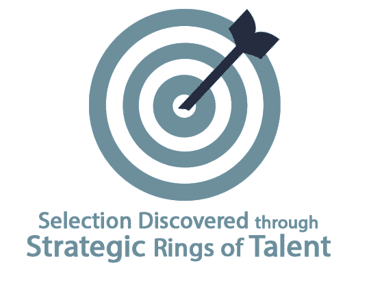 Selection discovered through strategic rings of talent