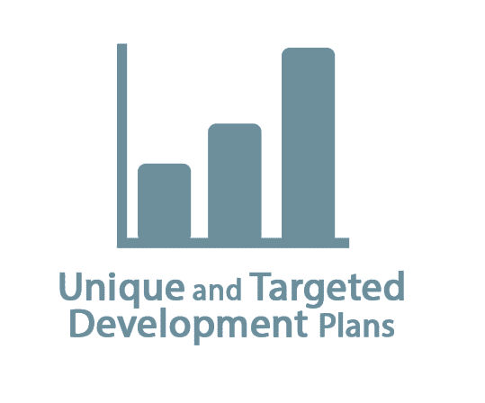 Unique and Targeted Development Plans